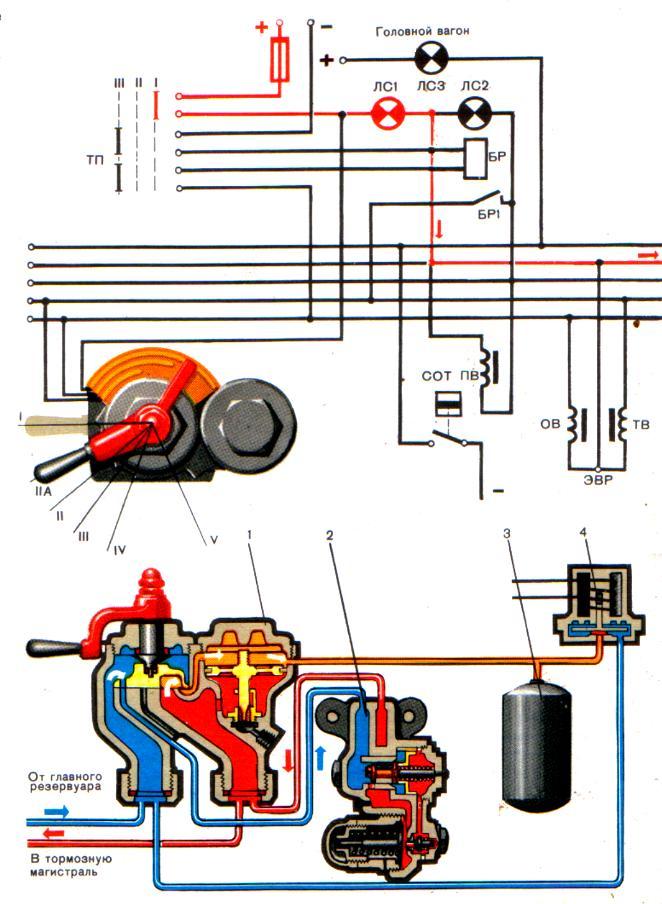 Схема работы электропневматический тормоз 154