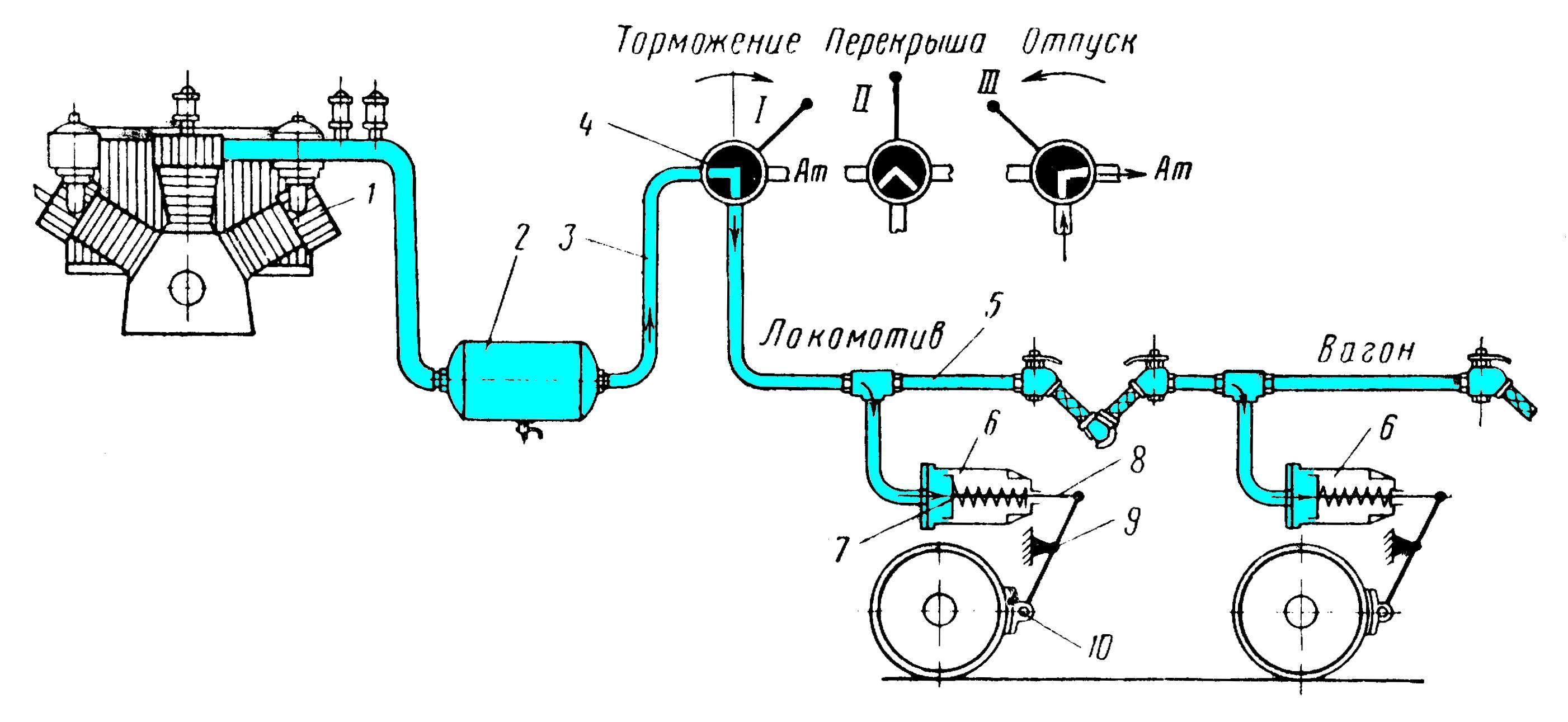 Тифон схема подключения