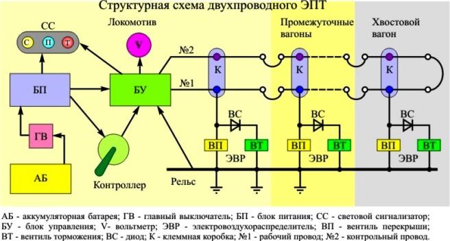 """"""",""""edu.dvgups.ru"""