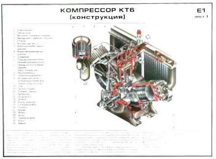 справочник по тормозам крылов
