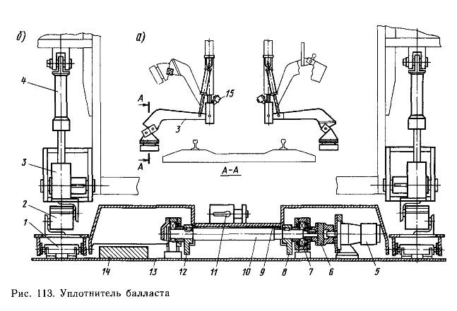 Потребность железных дорог в подбивочно-выправочных (ВПР-1200 и ВПРС-500) и рихтовочных (Р-2000) машинах приближенно...