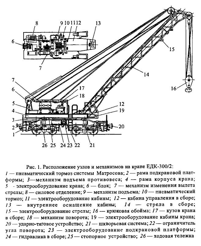 Электрическая схема жд крана сокол 80 01