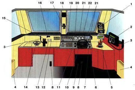 описание принципиальной схемы станка