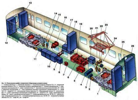 Принципиальная электрическая схема автомобиля ваз 2112.  Обозначение реле на электрических схемах.