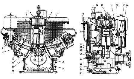 инструкция по эксплуатации компрессора кт-6