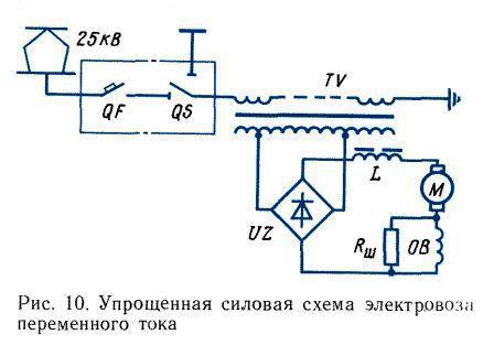 Для определения путей прохождения тока в силовых цепях электровозов за отправную принимают точку соприкосновения...