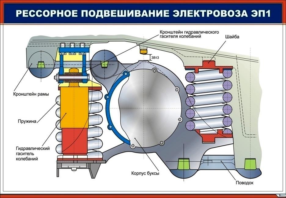 Железнодорожный тормоз - википедия