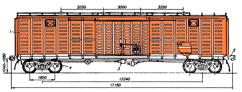 Рама чотирьох висного критого вагона