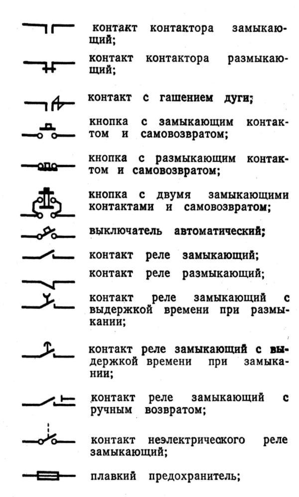 Основные группы электрических