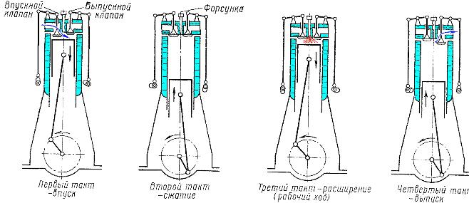 дизельный двс схемы