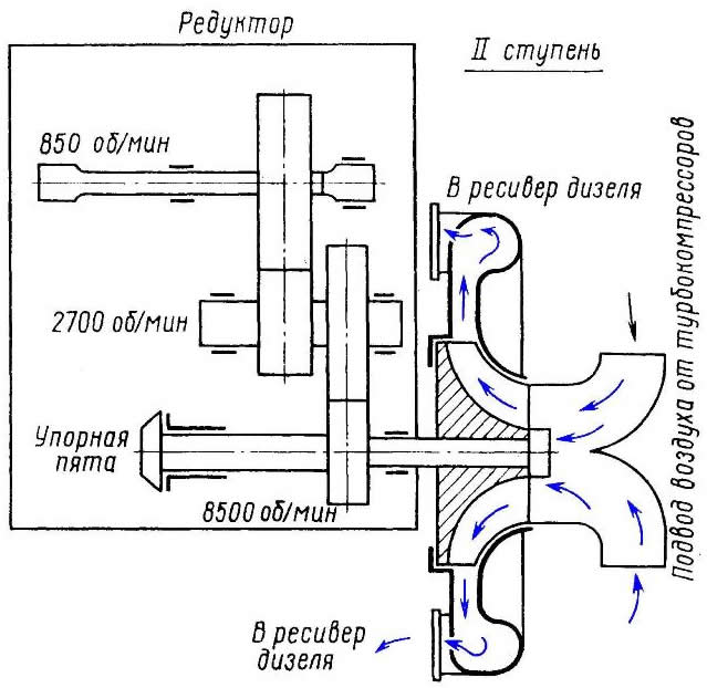 Дизель 10д100 электрическая схема.