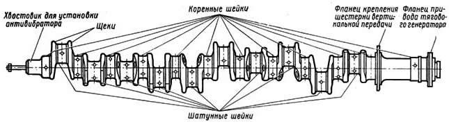 Чертеж Коленчатого Вала Двигателя Д49