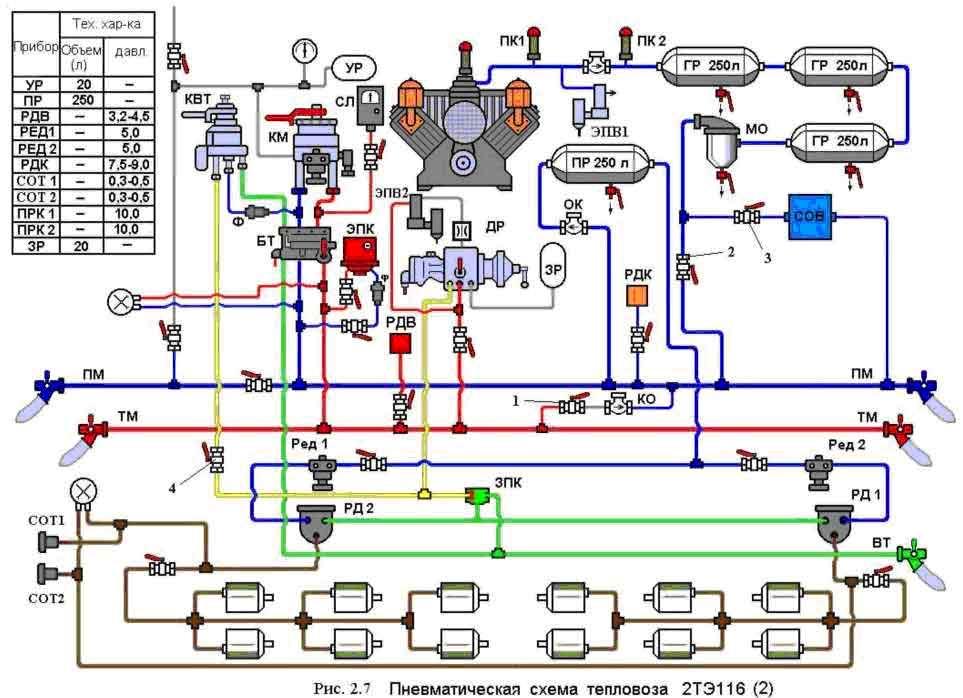 Зарубежные детективы нагружение на тормозные резисторы 2тэ116у учит дисциплине
