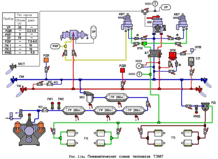 схема тепловоза тэм7а.