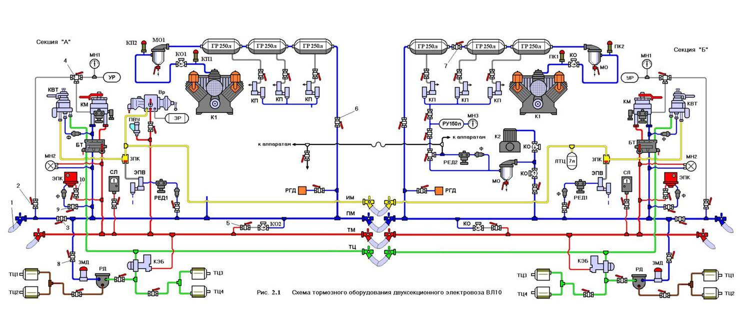 вл 10 схема. ... флэш- программа Скачать. .  Грузовые электровозы постоянного тока ВЛ10.