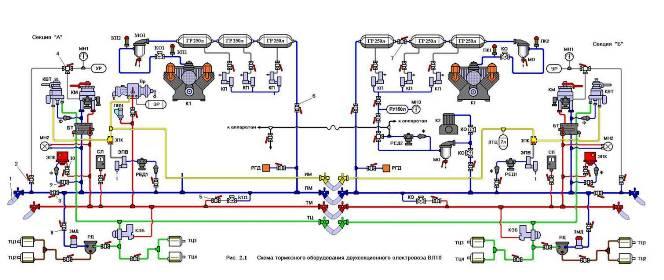 Схема пневматического тормозного оборудования электровозов ВЛ10, ВЛ10у.