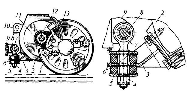 Подвешивание тягового электродвигателя